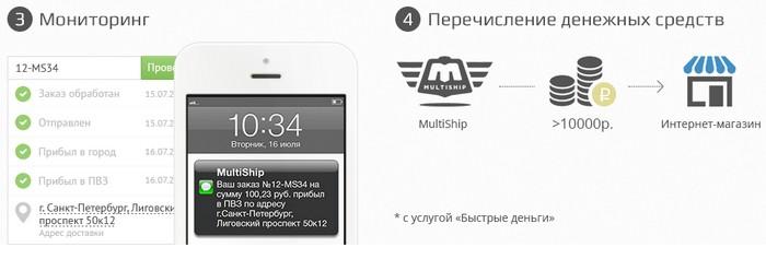 Для справки: MultiShip
