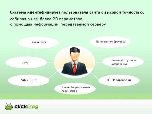 http://oborot.ru/images/articles/clickfrog.jpg