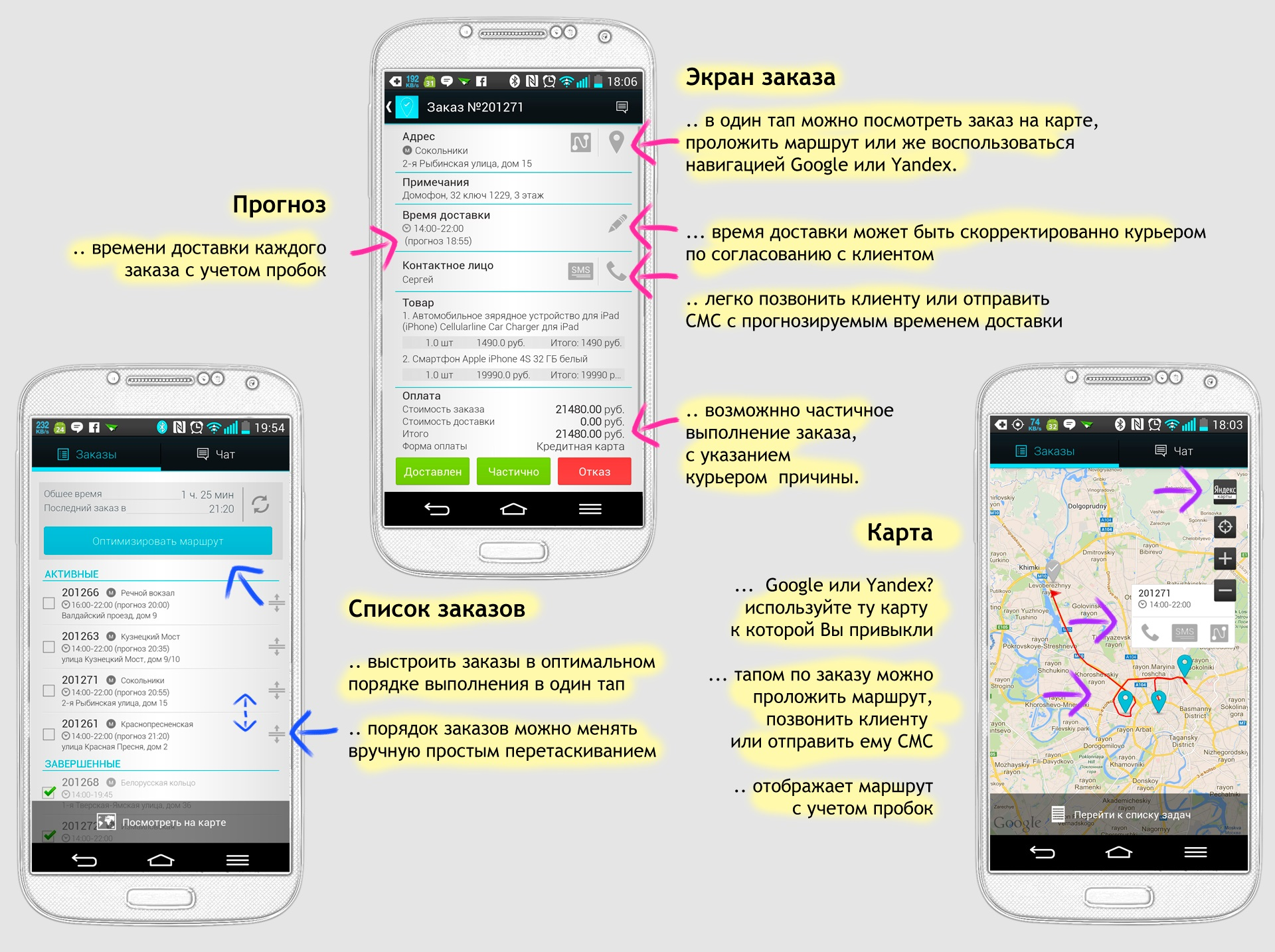 http://oborot.ru/images/articles/deliverator_kurjer.jpg