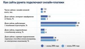 рунетплат2