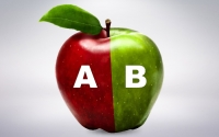 Сколько стоит A/B-тест стороннего сервиса?
