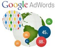 Google AdWords расширил список метрик рекламных кампаний
