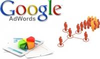 В торговых кампаниях AdWords появился поисковый ремаркетинг