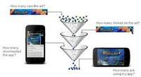 Google Analytics интегрировался с Google AdMob