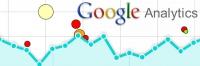 Google Analytics расскажет о конверсиях и поведении покупателей