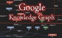 Google начал показывать рекламу в Knowledge Graph