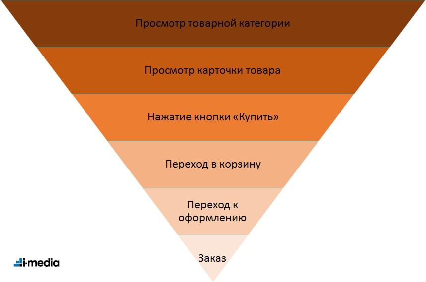01_Kuzminykh1