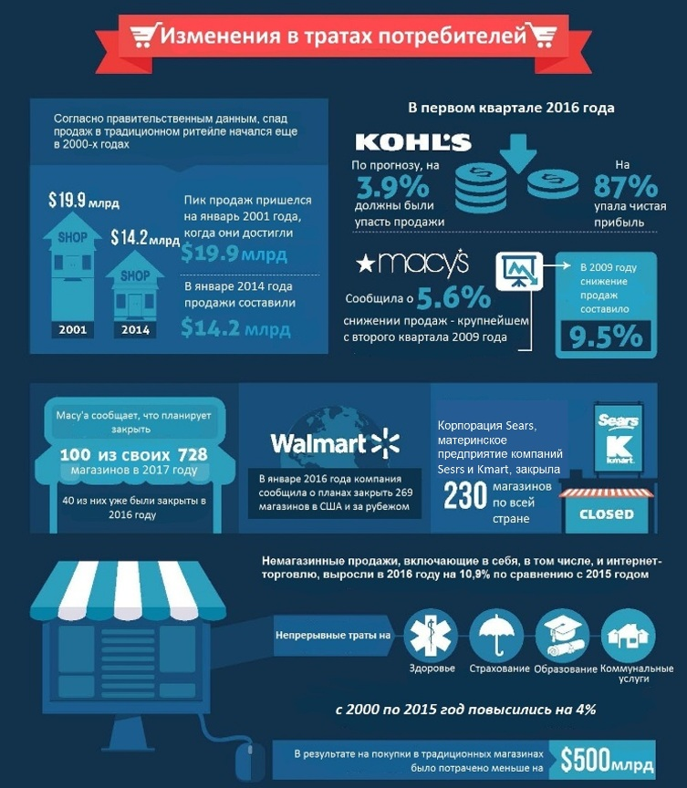 infographicsnippet_2