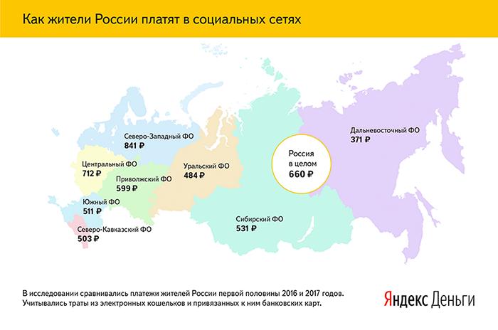 Yandex Dengi