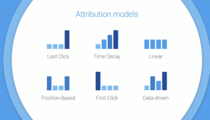 attribution-models