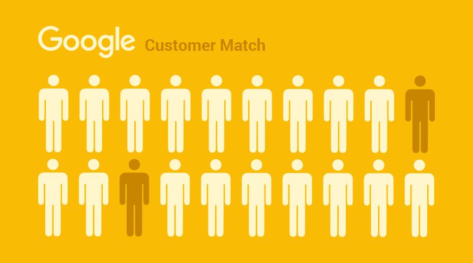 Реклама в Google найдет клиента по новым данным