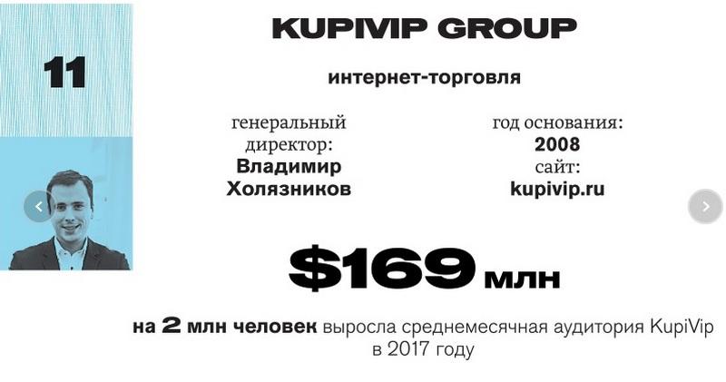 малтоп11купивип