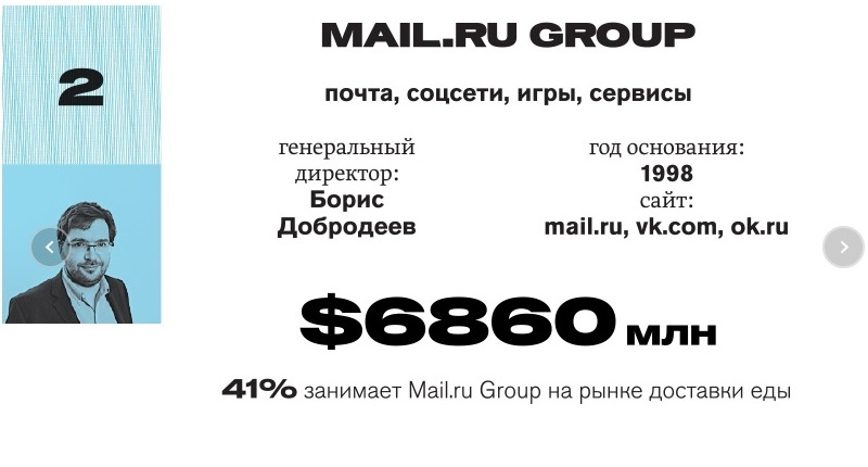малтоп2маилру