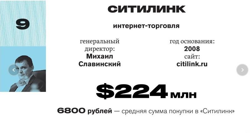 малтоп9ситилинк