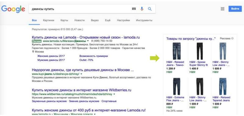 Гугл покупки 2