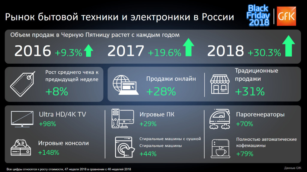 Black_Friday_Sales_Russia_2018_1120x630