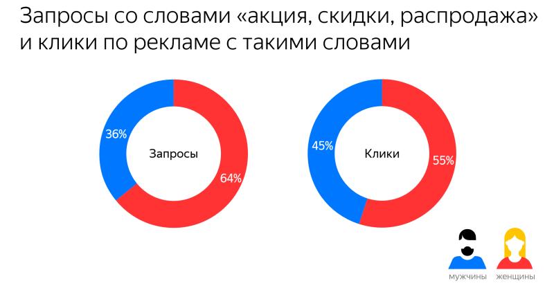 Яндекс2