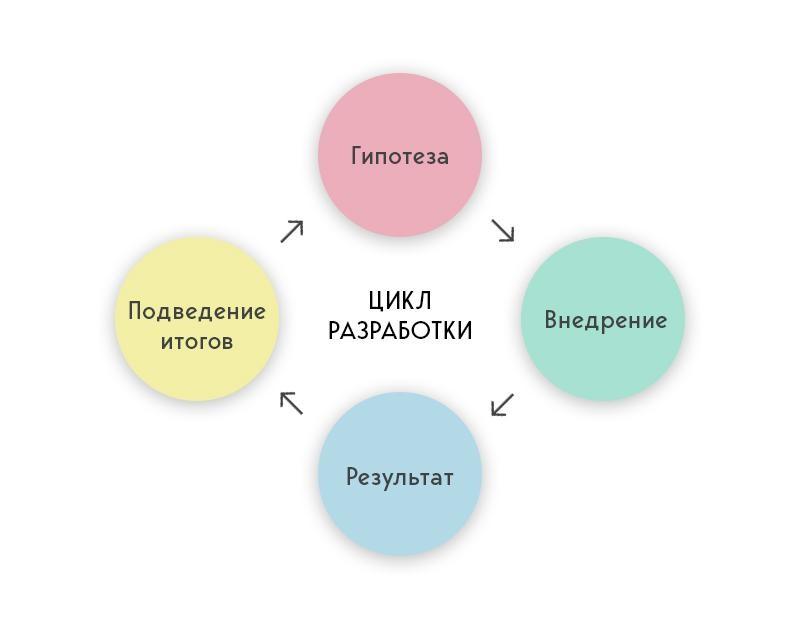Компот1