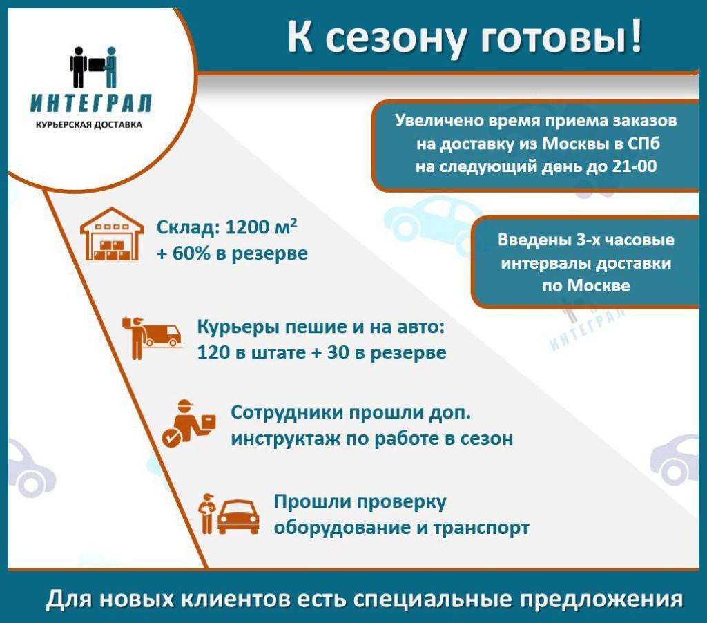 """""""Интеграл"""" расширил свои услуги и складские площади для интернет-магазинов"""