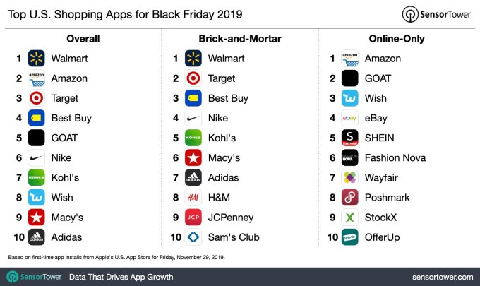 top-shopping-apps-black-friday-2019