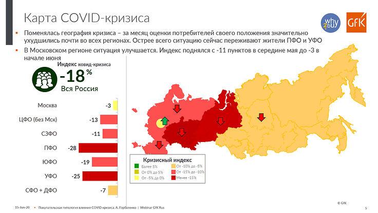 ковид-кризис1