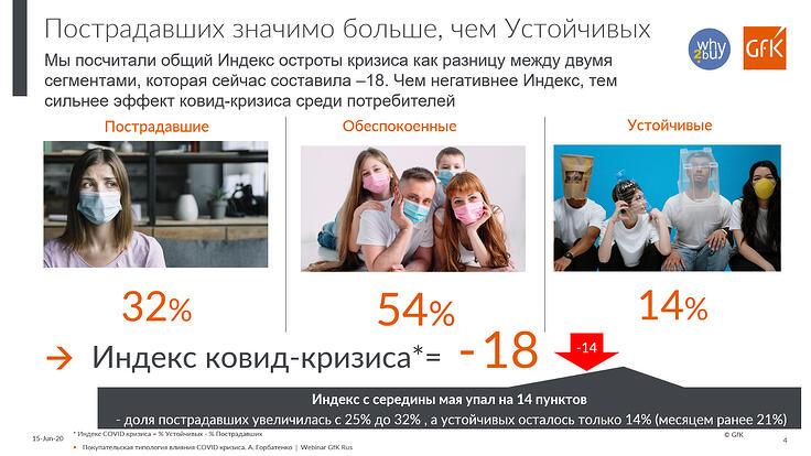 ковид-кризис2