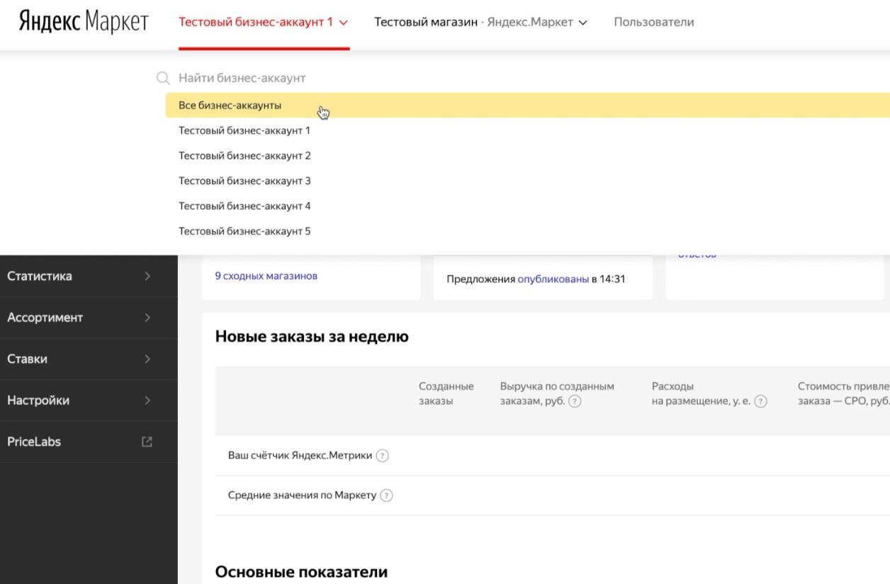 бизнес аккаунт Яндекс Маркет