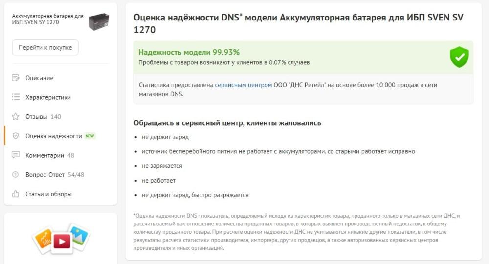индекс надежности