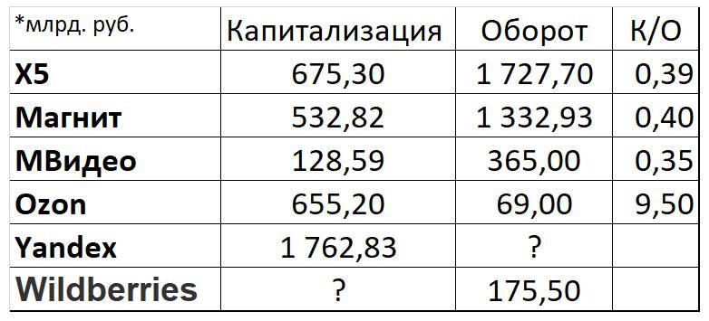 таблица Алексеева
