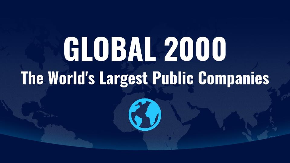 Самые крупные интернет-ритейлеры, финтех- и фудтех-компании мира по версии Forbes