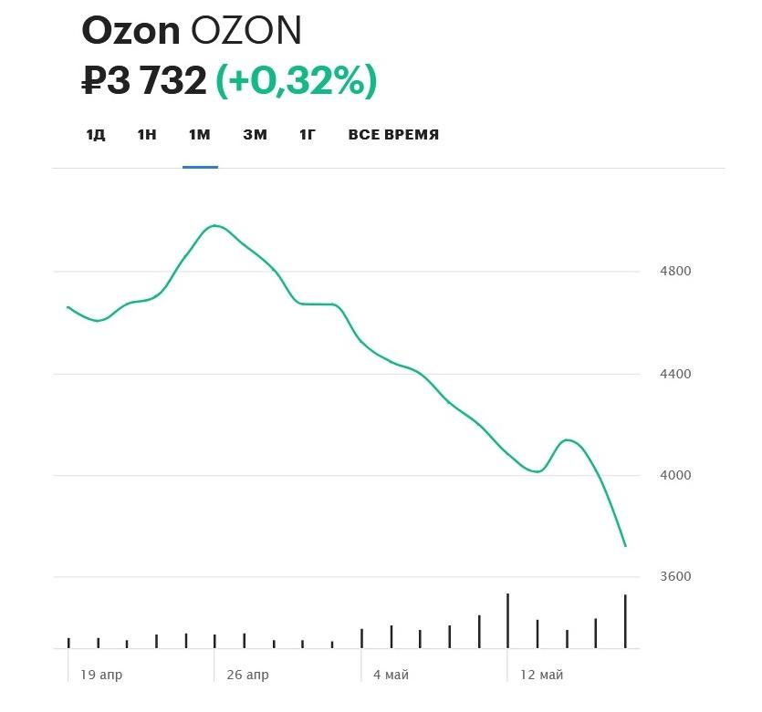 озонпапери