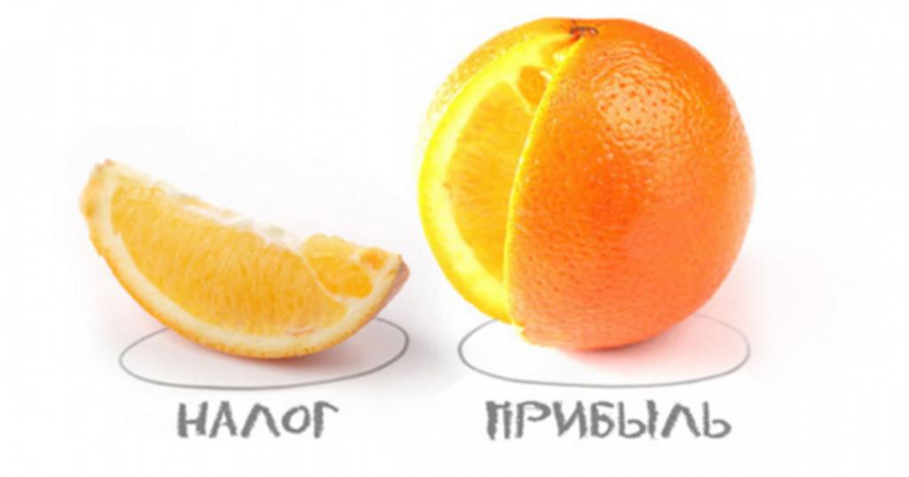 Что означает для российских ecommerce и IT новое соглашение о налоге на прибыль? Возможно, кому-то придется платить больше